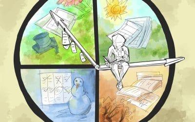 Mentor Letter: Time Management